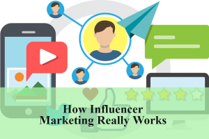 18 Ways How Influencers Make Millions On Social Media