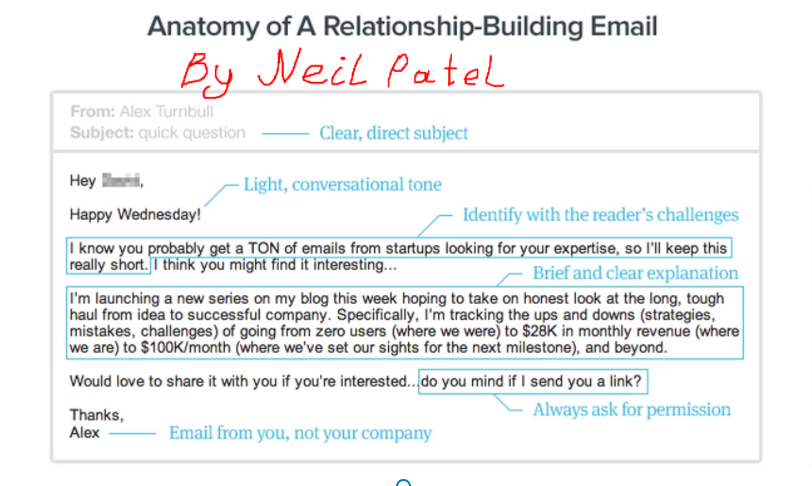 Neil Patel shows outreach email example